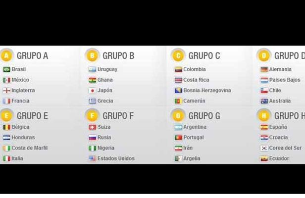 Mais à quoi joue la FIFA?