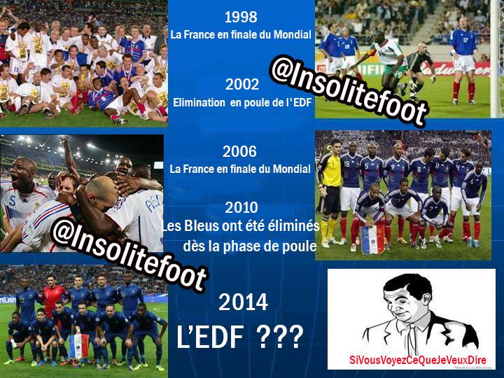 Si on suit la logique : L'équipe de France pourrait jouer la finale du Mondial 2014 !!!