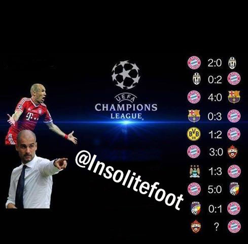 Le Bayern Munich peut devenir la première équipe à remporter dix matches de suite en Ligue des champion !!!