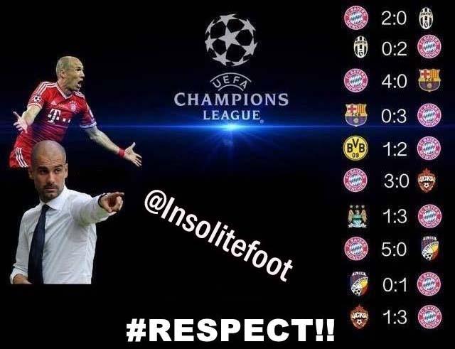 Le Bayern est la première équipe à remporter dix matches de suite en Champions League !!!