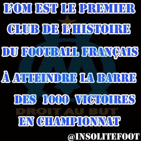 Ligue 1 : Un nouveau record pour l'OM !!!