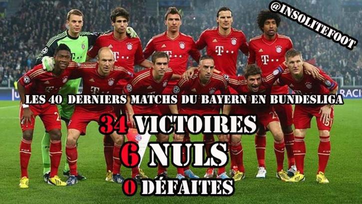 Bayern Munich : Pep Guardiola et ses hommes poursuivent leur série d'invincibilité !