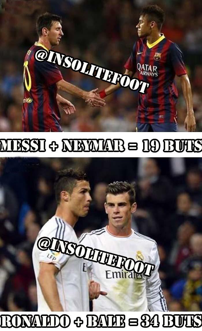 Quel duo est plus fort, Ronaldo-Bale ou Messi-Neymar ?
