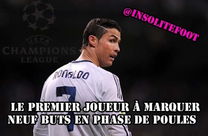 Ligue des champions-Real Madrid : Nouveau record pour Cristiano Ronaldo !
