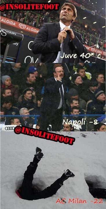 Le classement de Serie A en mode météo!