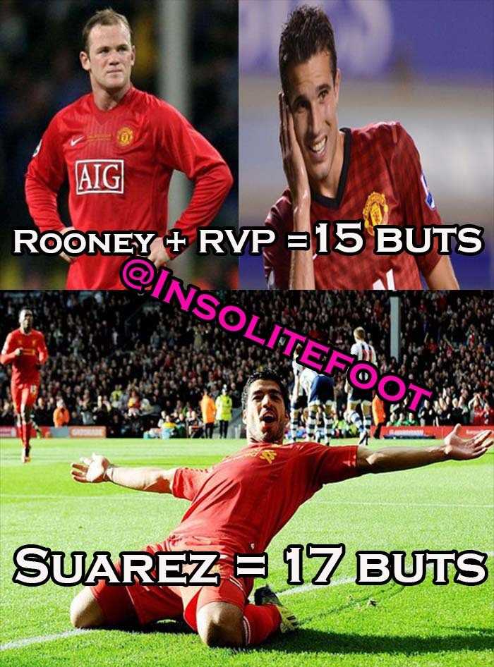 Liverpool : Suarez plus fort que le duo Van Persie-Rooney!