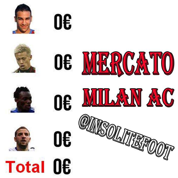 MilanAC : Un mercato à 0 euro!!!
