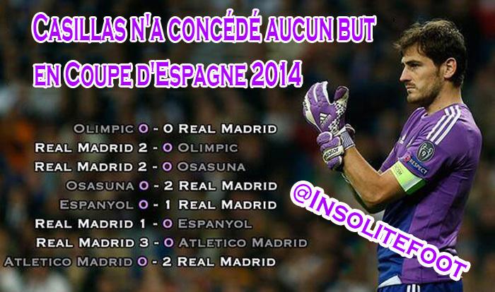 Casillas n'a concédé aucun but en Coupe d'Espagne 2014 !!!