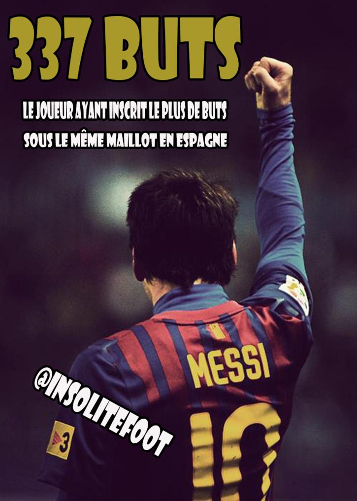 Lionel Messi est devenu le joueur ayant inscrit le plus de buts sous le même maillot en Espagne