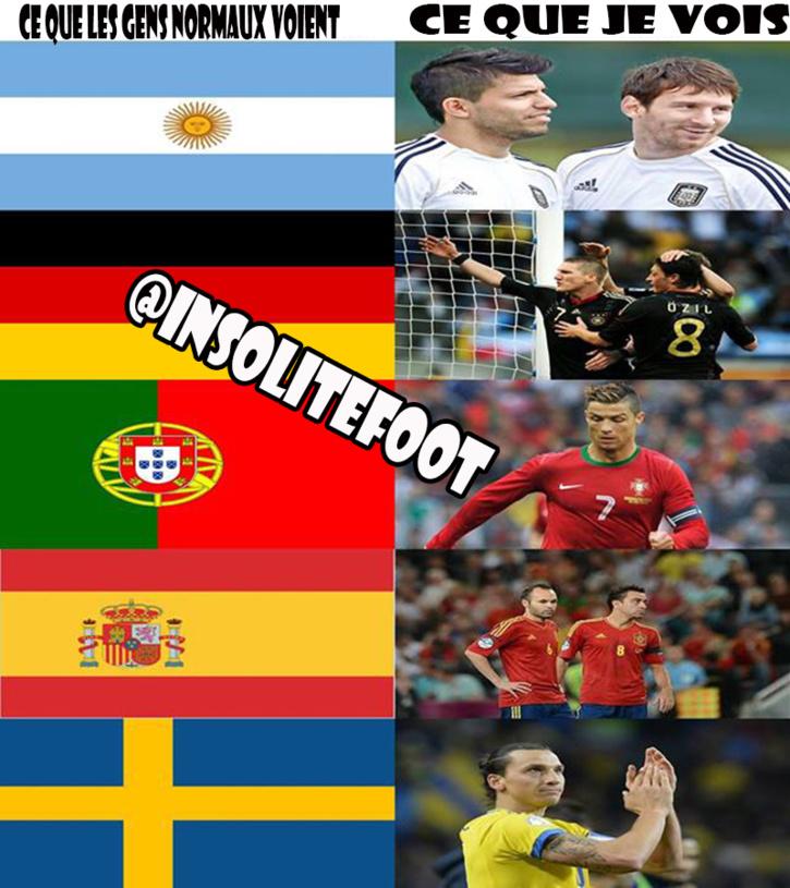 Le foot vous aide t-il en Géographie ??