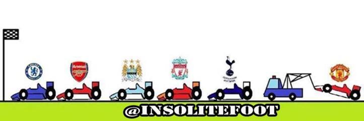 Premier League : Manchester United s'accroche