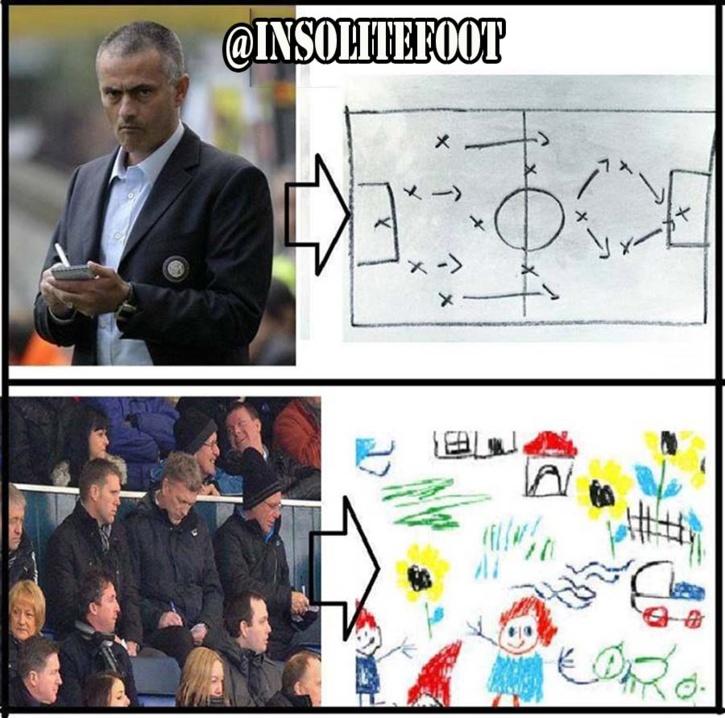 Moyes et Mourinho, À chacun sa tactique!