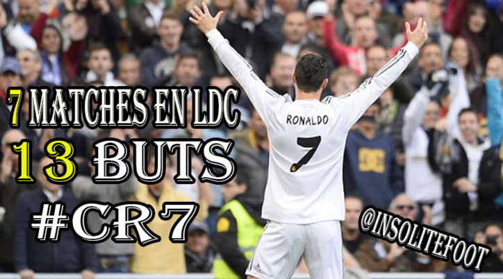 Cristiano Ronaldo est le premier joueur de l'histoire à marquer durant 7 matchs consécutifs de Ligue des Champions !