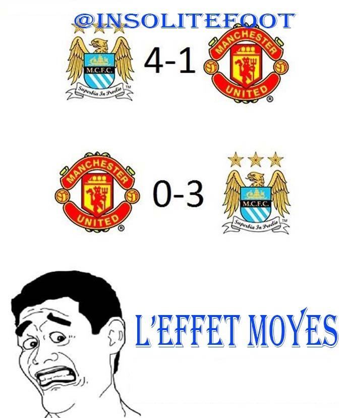 C'est la première fois que Manchester United perd à domicile et à l'extérieur contre Liverpool et City dans une même saison