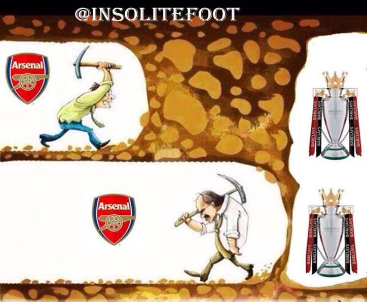 Arsenal : Toujours la même histoire