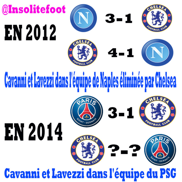 Ligue des champions : Chelsea n'est pas encore éliminé