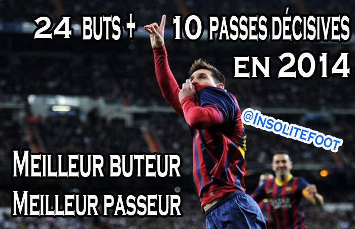 2014, l'année de Messi ?