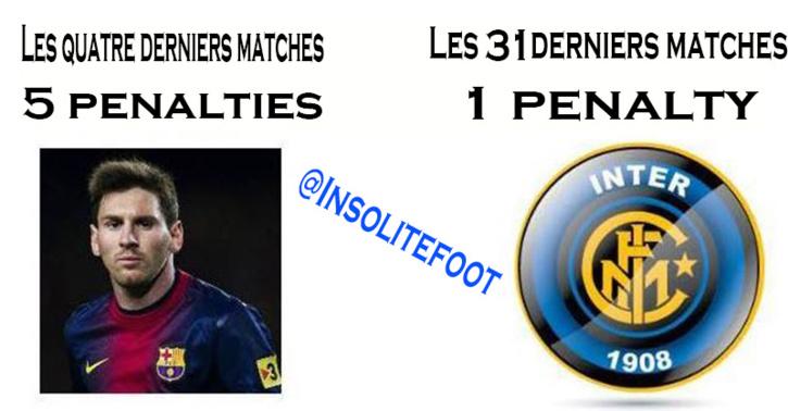 Messi, une histoire de penalties