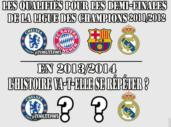 Ligue des champions, , l'Histoire va-t-elle se répéter ?