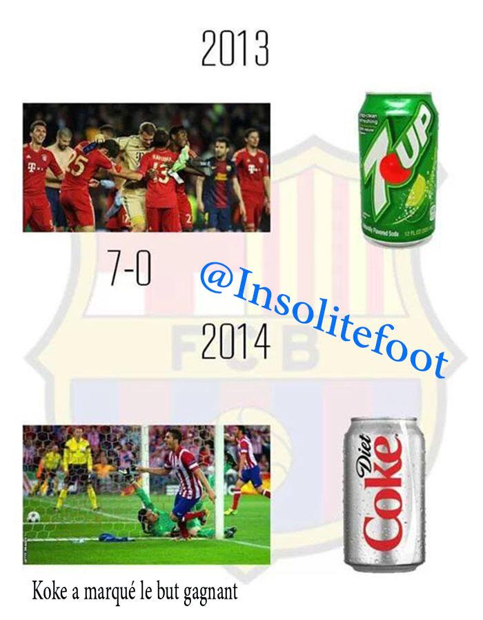 Les boissons préférées des fans du Barça