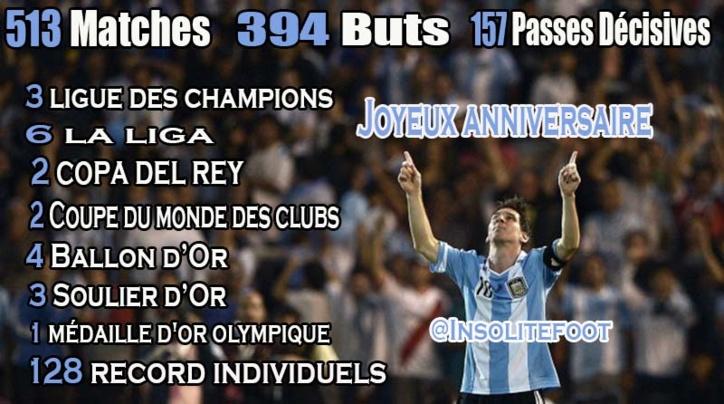 Joyeux Anniversaire A Lionel Messi Qui Fete Aujourd Hui Ses 27 Ans