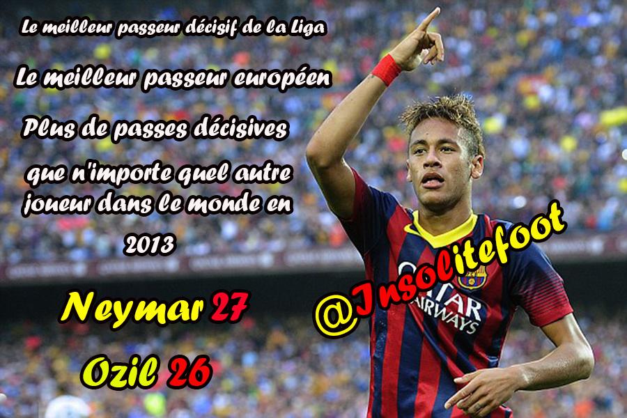 Neymar est le meilleur passeur décisif du monde en 2013 !!!