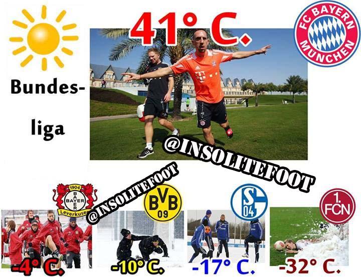 Classement Bundesliga en mode météo!