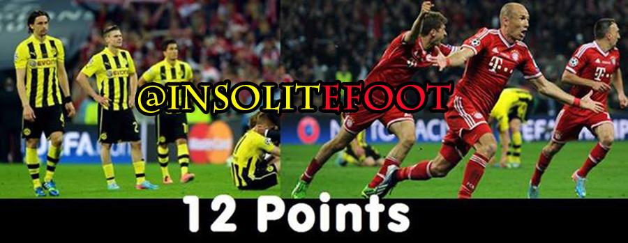 Bundesliga : Le Bayern Munich compte désormais 12 points d'avance sur le Borussia Dortmund !
