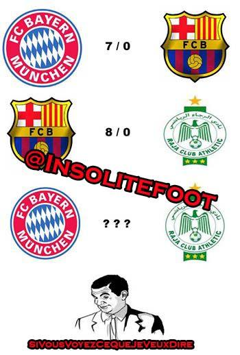 Mondial des clubs : Le Raja défiera le Bayern Munich en finale!