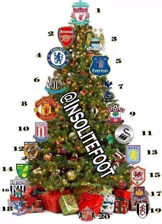 Classement de la Premier League en mode Noël!