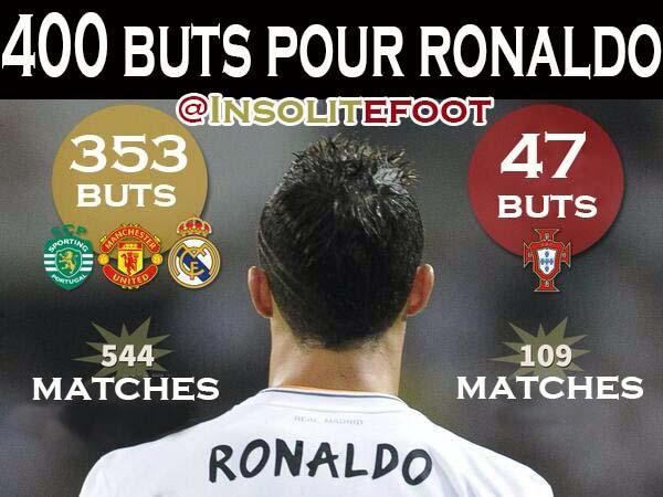 Ronaldo, 400 buts en pro