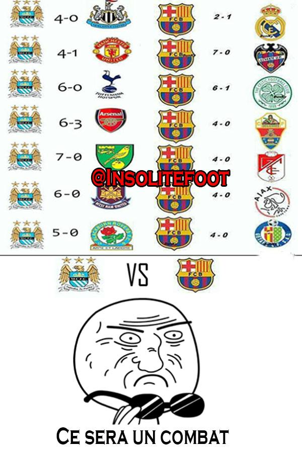 Man City vs Barça : Ce sera un combat !!!