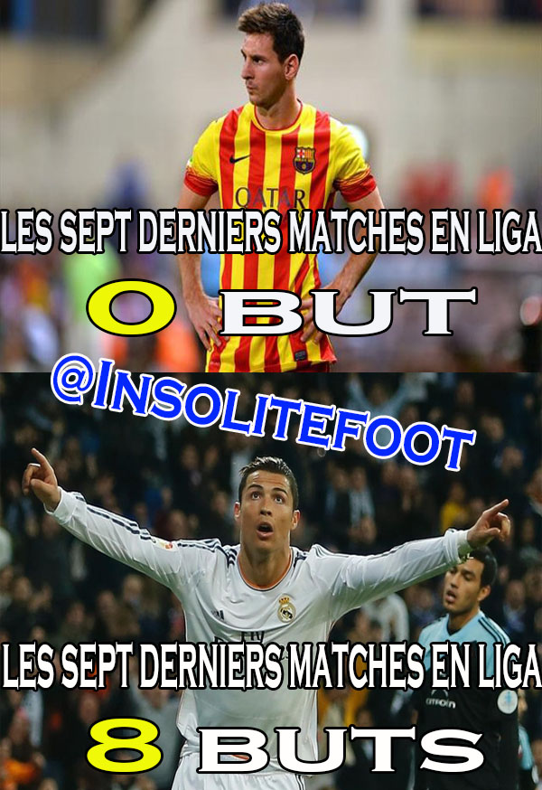 Liga : Ronaldo en forme, Messi reste muet!!!