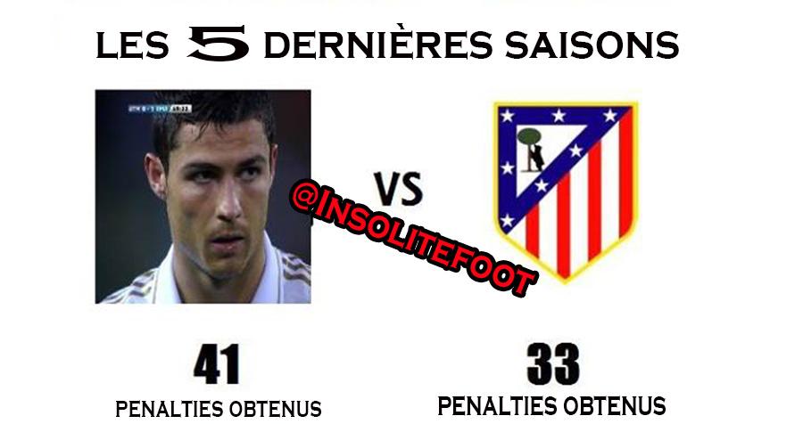 Real Madrid : Ronaldo c'est Mr Penalty!!!!
