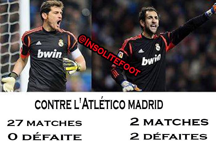 Real Madrid : Casillas ou Diego Lopez, qui doit être titulaire ?