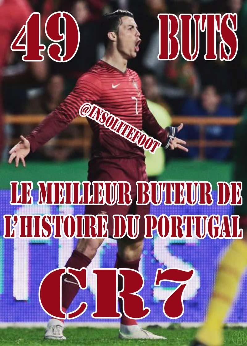 Cristiano Ronaldo dépasse Pauleta et devient le meilleur buteur de la sélection portugaise!