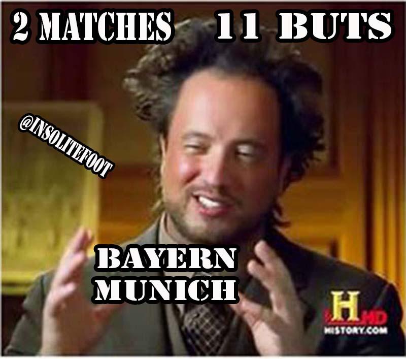 Le Bayern Munich, une machine à buts !