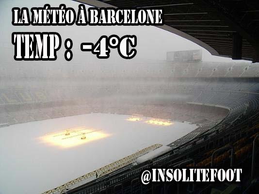 La météo à Barcelone !