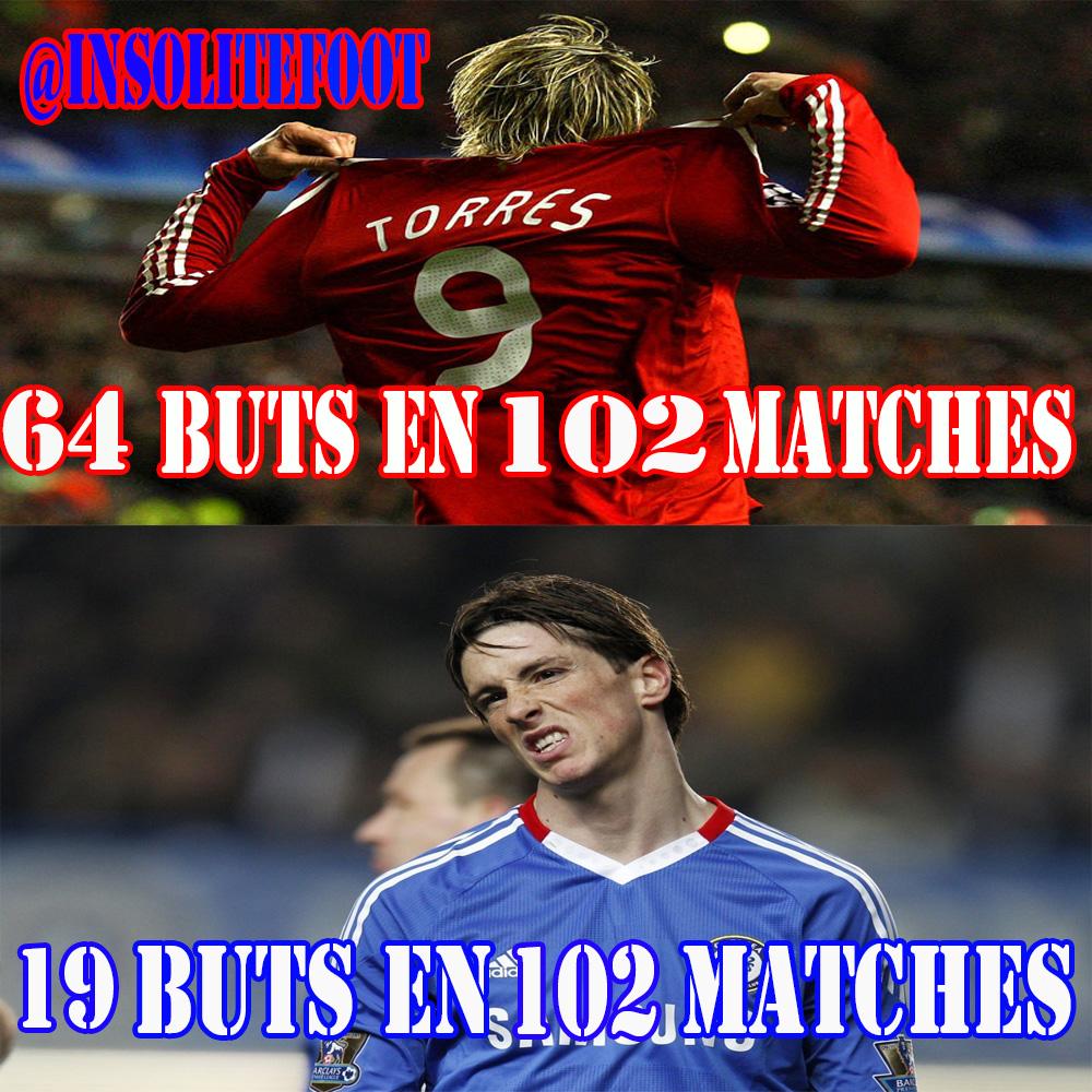 Fernando Torres préfère le Rouge !