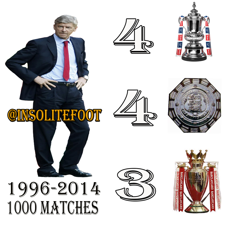 1000e match pour Arsène Wenger à Arsenal !