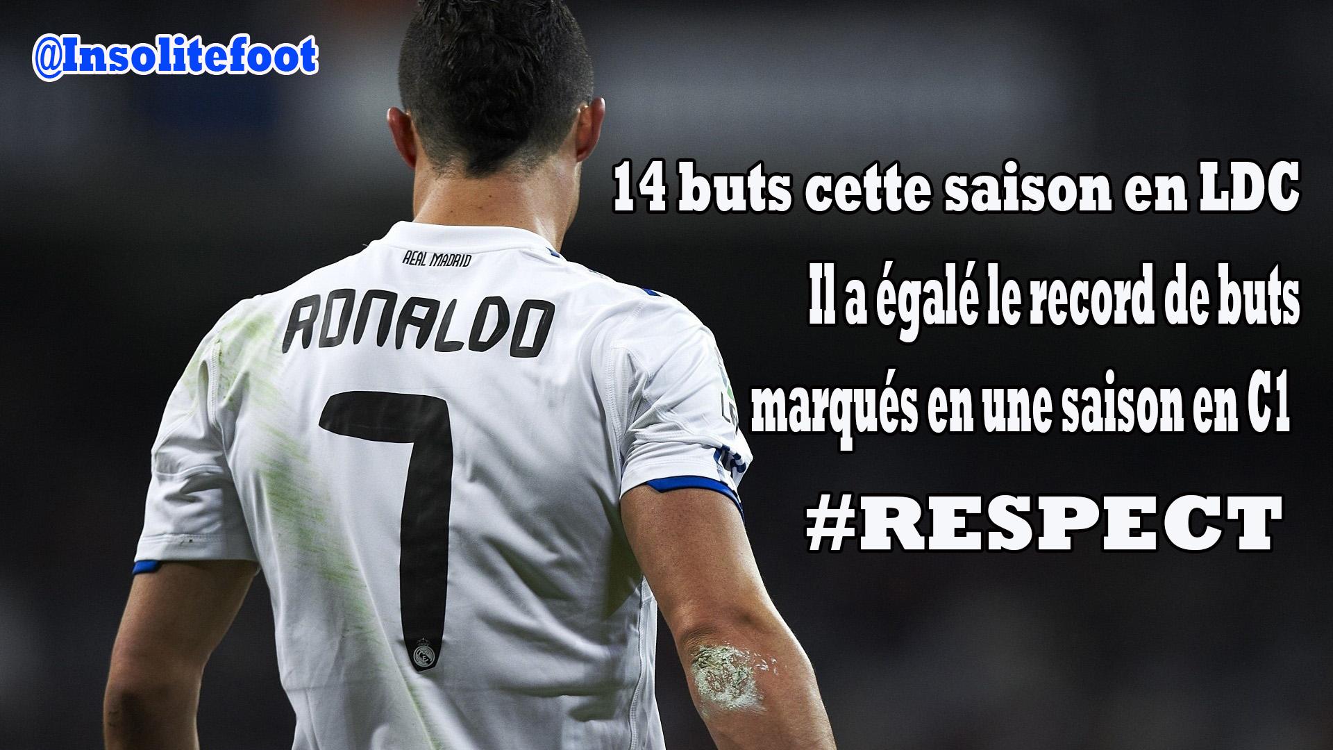 Ligue des champions : Cristiano Ronaldo égale le record de buts marqués en une saison en C1