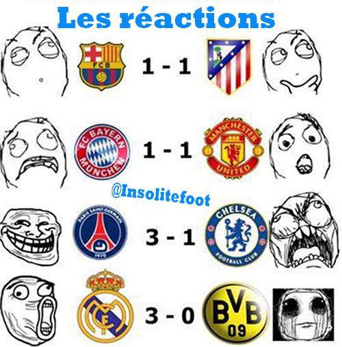 Ligue des champions : Les réactions après la première manche