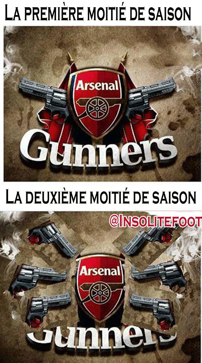 Premier League : Arsenal n'y est plus