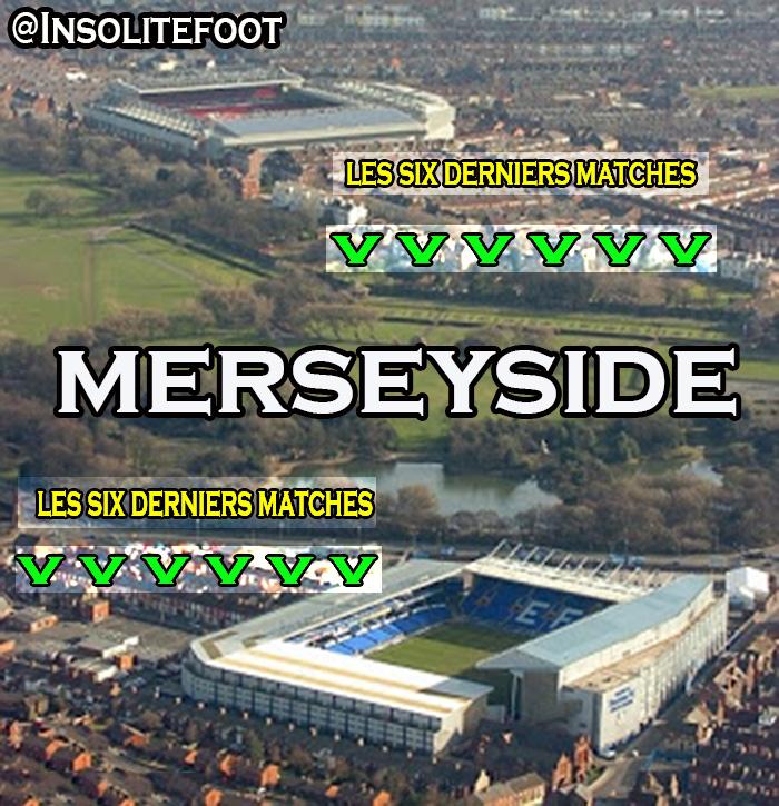 Liverpool : Des victoires, rien que des victoires!