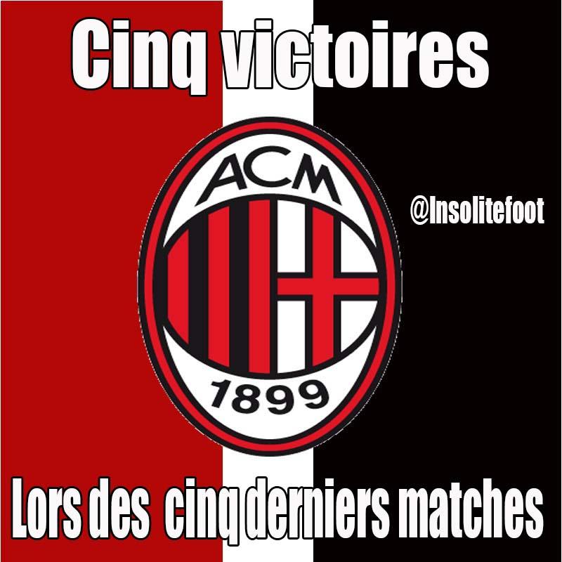 SerieA : l'AC Milan 5/5 !