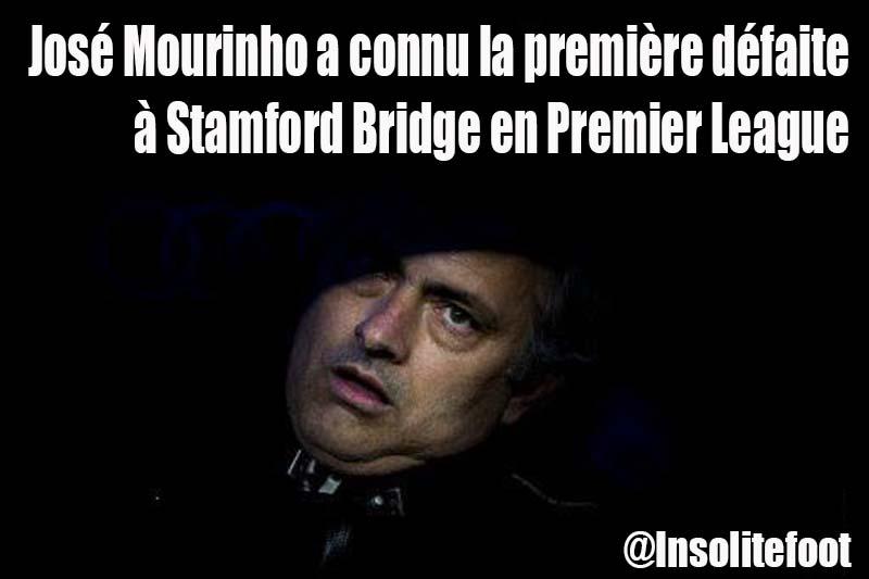 Premier League: Première défaite de José Mourinho à domicile avec Chelsea