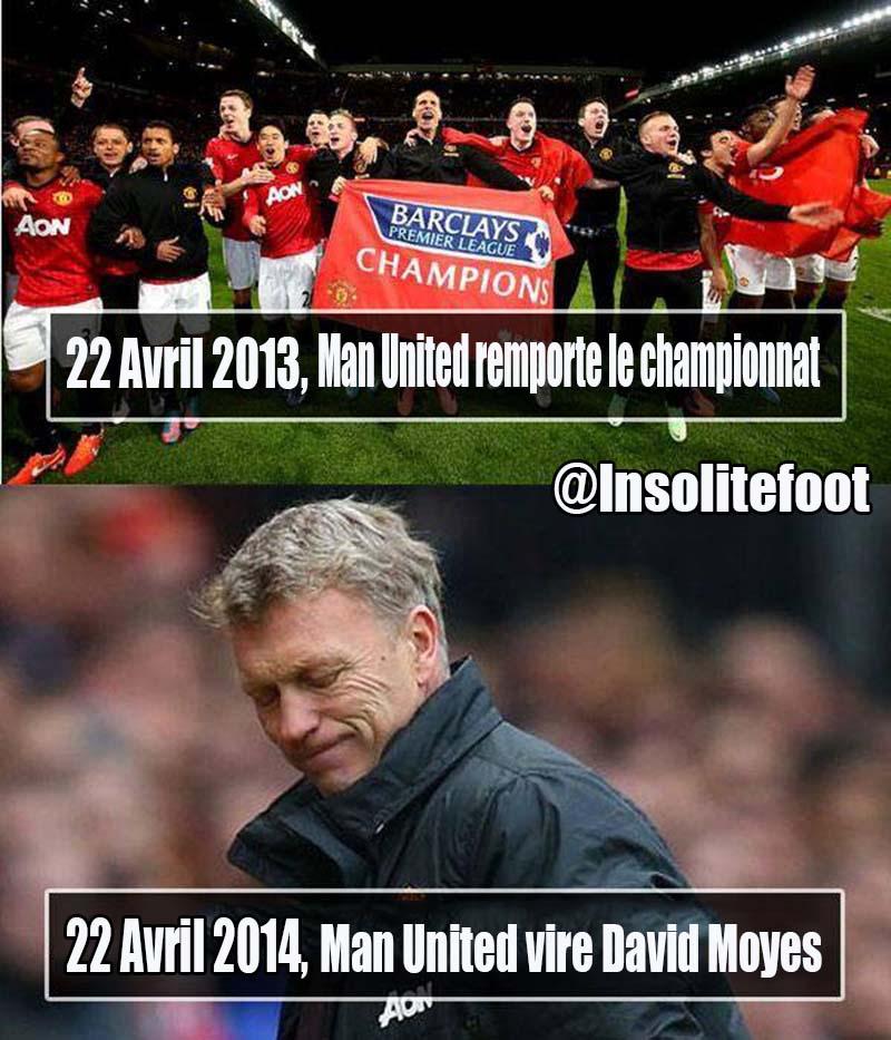 Manchester United : 22 Avril, Un Jour Spécial !!!