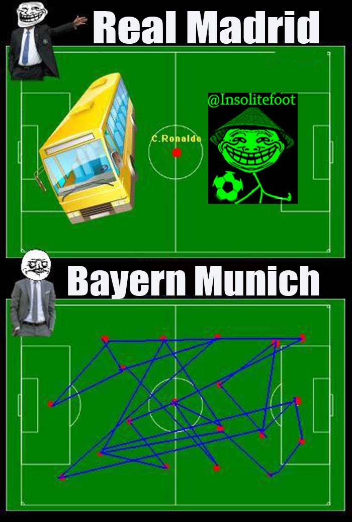 Real Madrid, une équipe défensive ?