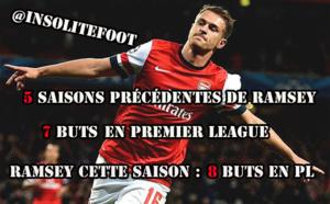 Arsenal : Ramsey prend de l'épaisseur!