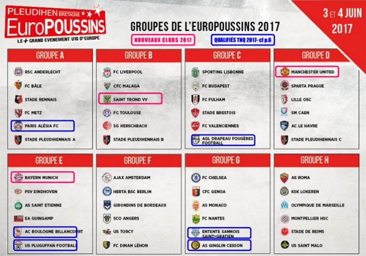 Avec l'EuroPoussins 2017, la Bretagne accueille l'élite du football européen